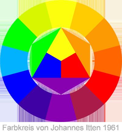 welche farbe passt zu ihnen nicole hutter visagistin und dipl farb und stilberatung. Black Bedroom Furniture Sets. Home Design Ideas